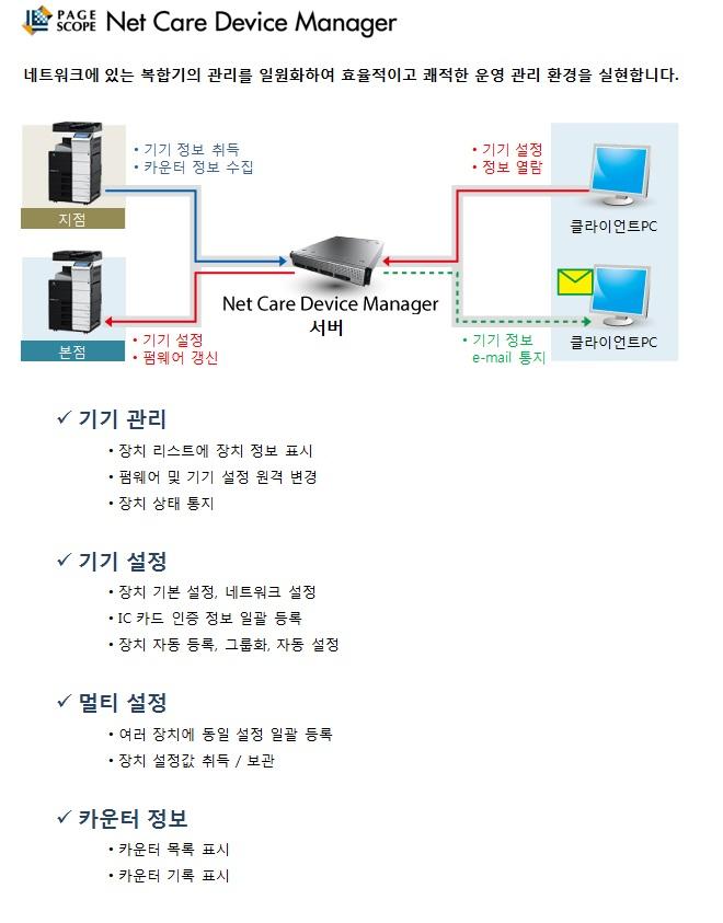 솔루션_복합기 인증관리_기기관리.jpg